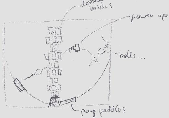 Original game idea sketch